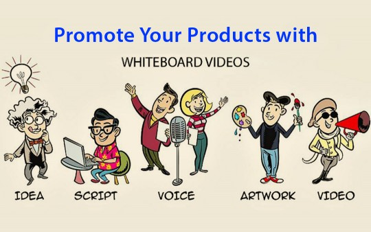 Promote-Your-Products-with-Whiteboard-Videos and animation services by solutionshead global services